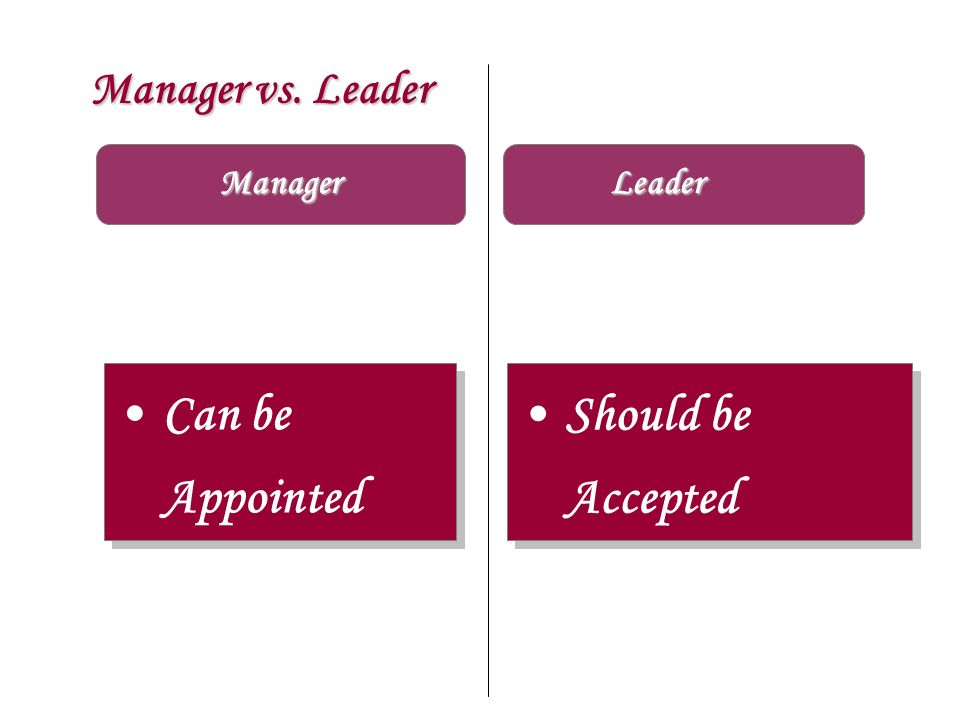 Manager vs. Leader Manager Can be Appointed Should be Accepted Should be Accepted Leader