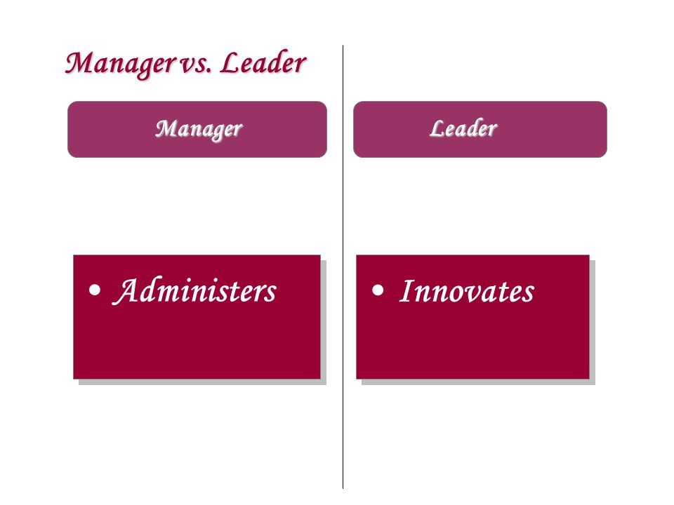 Manager vs. Leader Manager Administers Innovates Leader