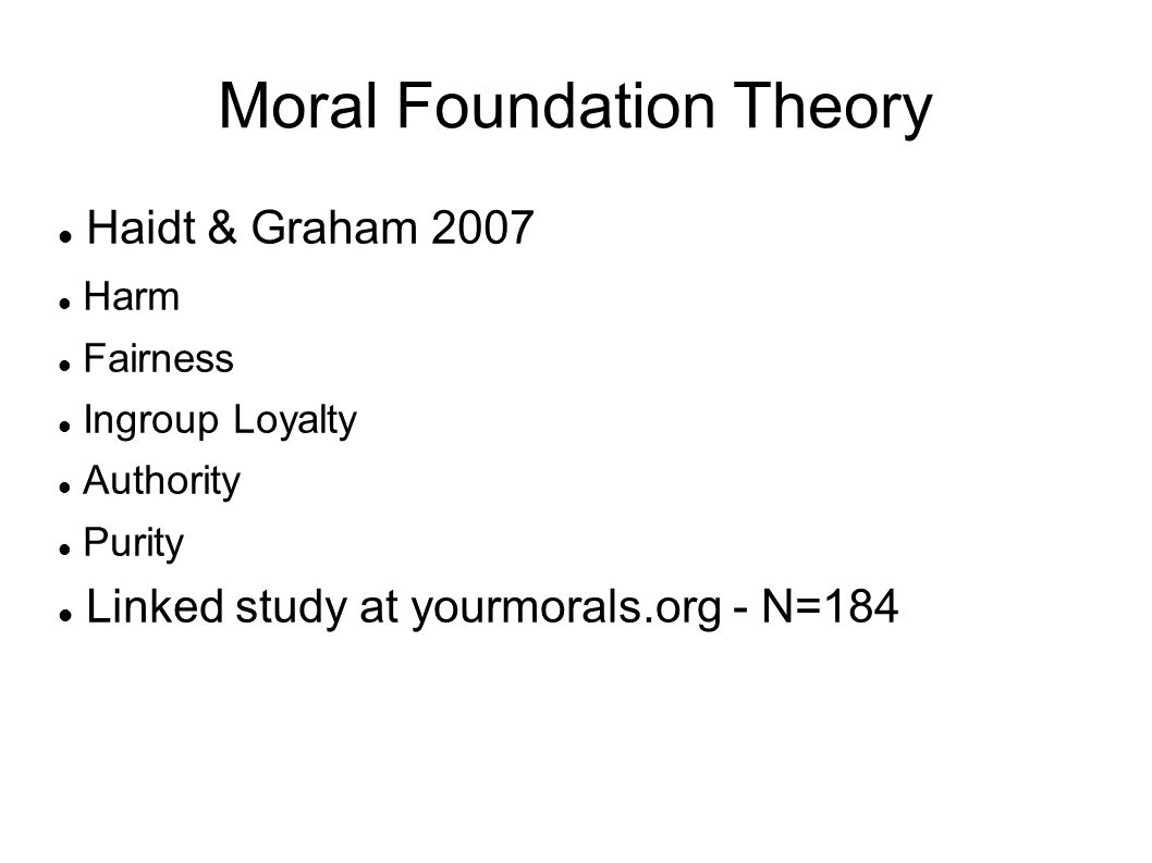 Moral Foundation Theory Haidt & Graham 2007 Harm Fairness Ingroup Loyalty Authority Purity Linked study at yourmorals.org - N=184