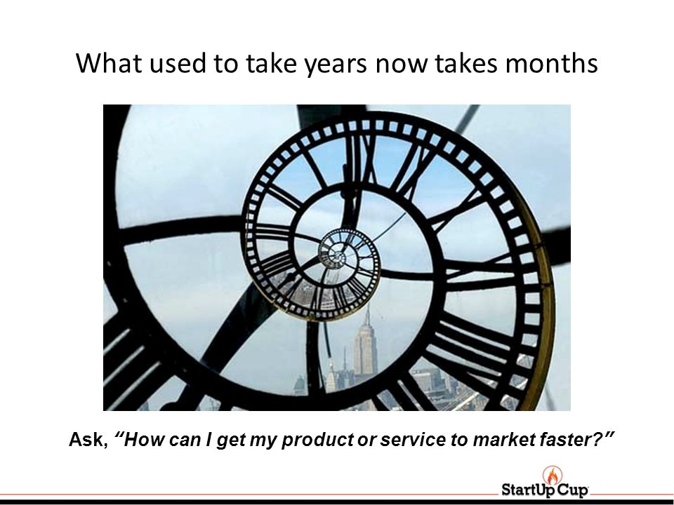 What used to take years now takes months Ask, How can I get my product or service to market faster?