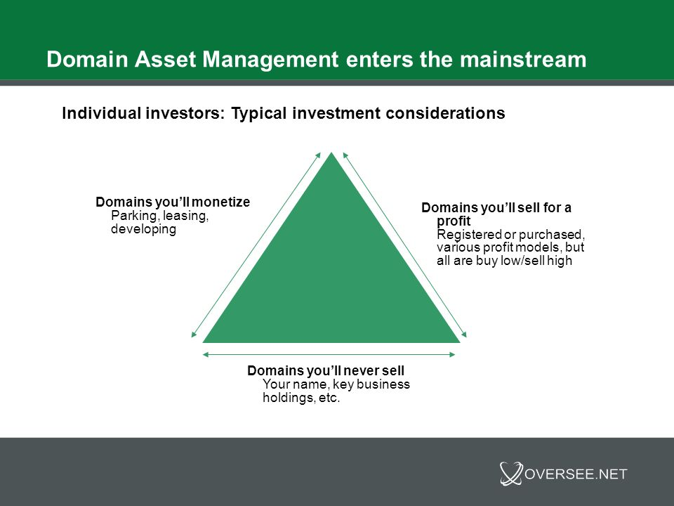 Domain Asset Management enters the mainstream Individual investors: Typical investment considerations Domains youll never sell Your name, key business