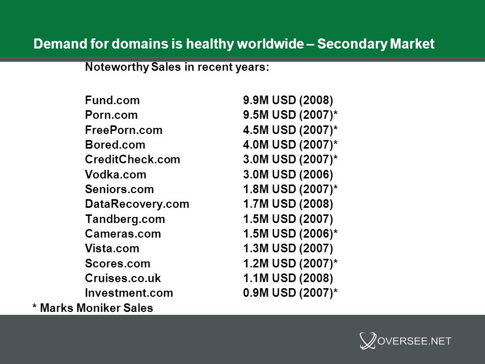 Demand for domains is healthy worldwide – Secondary Market Noteworthy Sales in recent years: Fund.com9.9M USD (2008) Porn.com9.5M USD (2007)* FreePorn