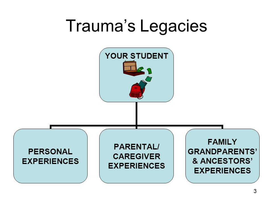 24 Gene Environment Interaction New research helps answer the puzzling question of why post-traumatic stress doesn t happen to everyone who endures horrible trauma.
