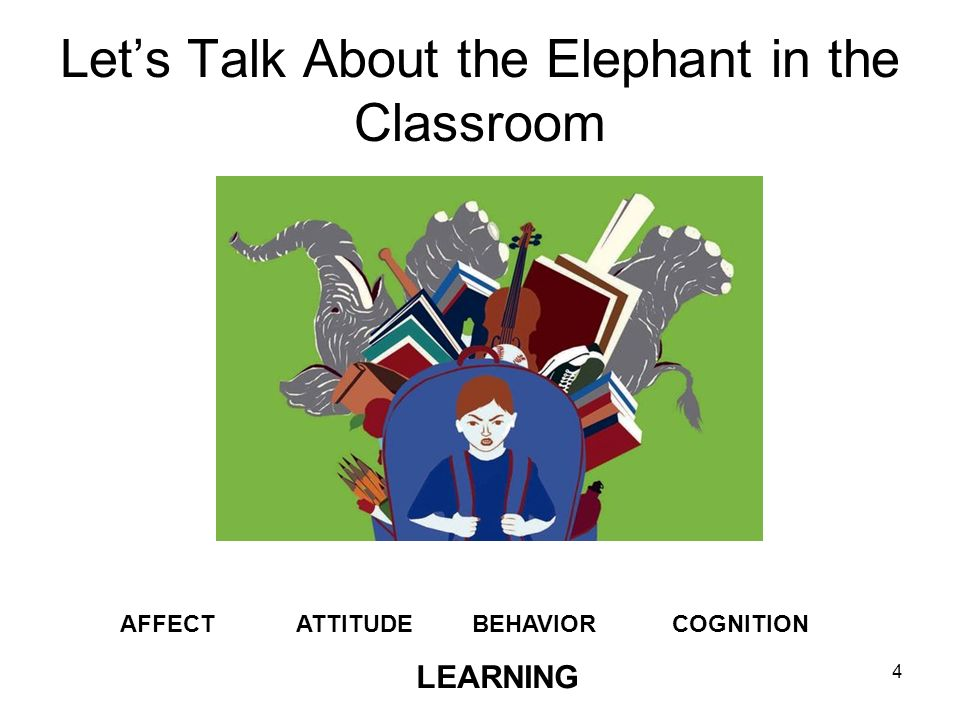 4 Lets Talk About the Elephant in the Classroom AFFECTATTITUDEBEHAVIORCOGNITION LEARNING