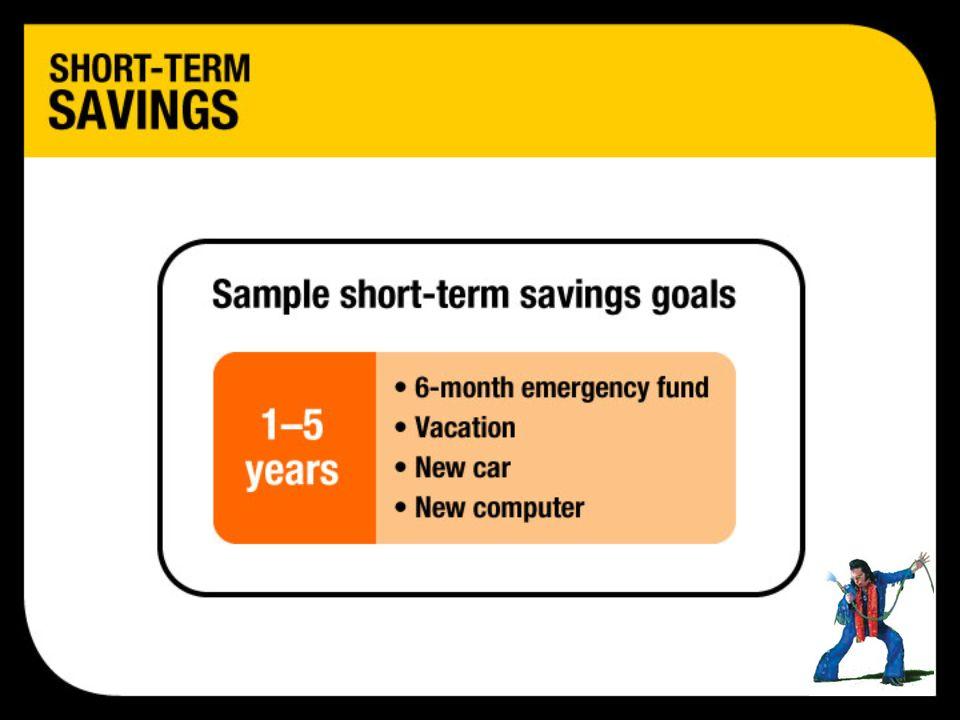 Short-term savings Mid-term savings Long-term savings