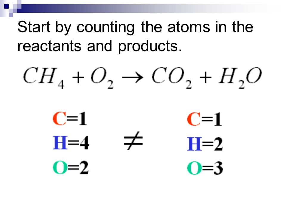 Start by counting the atoms in the reactants and products.