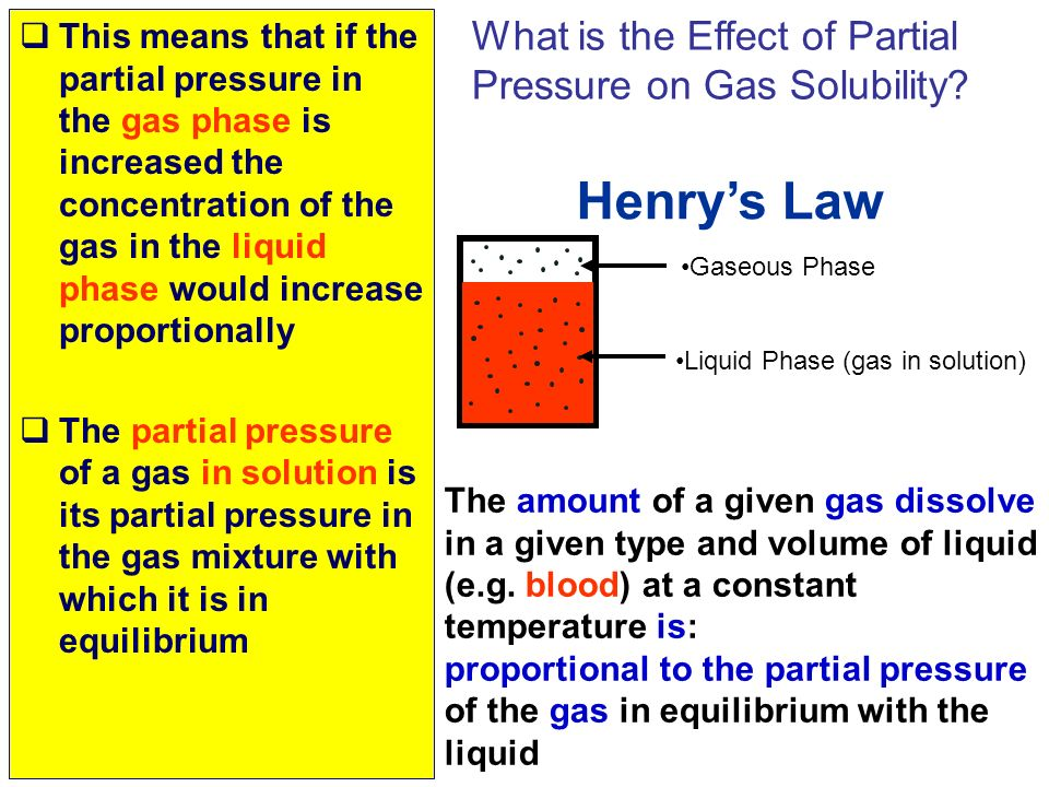 This means that if the partial pressure in the gas phase is increased the concentration of the gas in the liquid phase would increase proportionally T