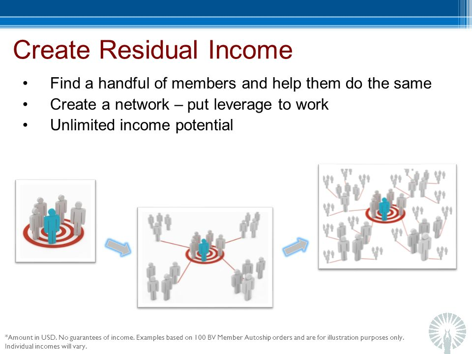 Create Residual Income Find a handful of members and help them do the same Create a network – put leverage to work Unlimited income potential *Amount in USD.