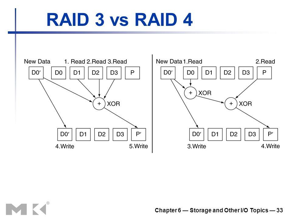 Chapter 6 Storage and Other I/O Topics 33 RAID 3 vs RAID 4