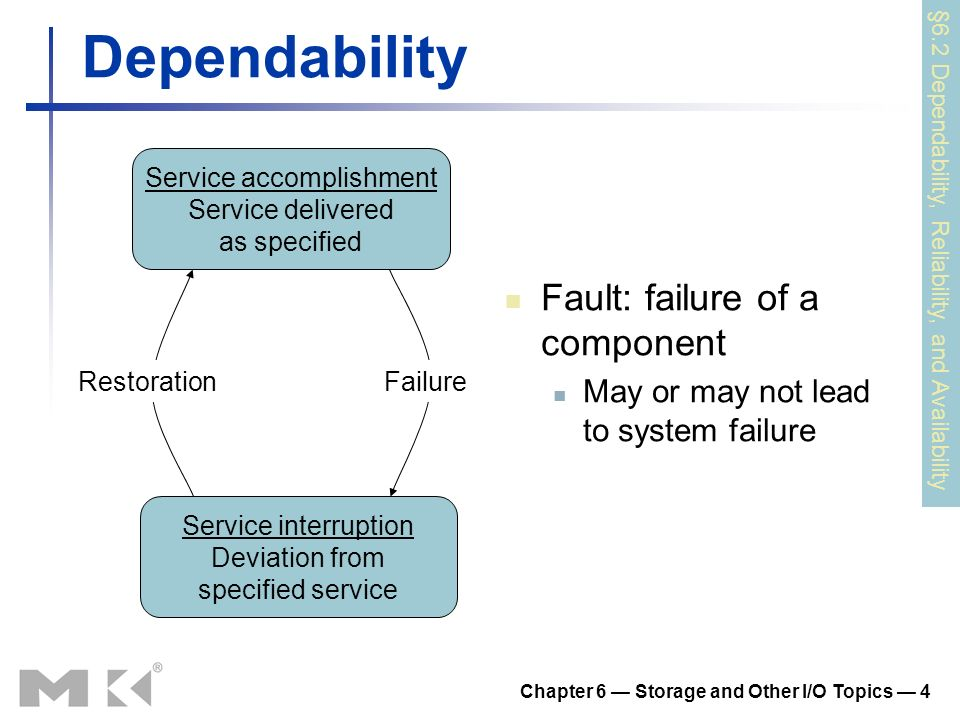 Chapter 6 Storage and Other I/O Topics 4 Dependability Fault: failure of a component May or may not lead to system failure §6.2 Dependability, Reliabi
