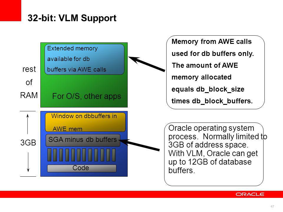 47 32-bit: VLM Support rest of RAM SGA minus db buffers Code Memory from AWE calls used for db buffers only. The amount of AWE memory allocated equals