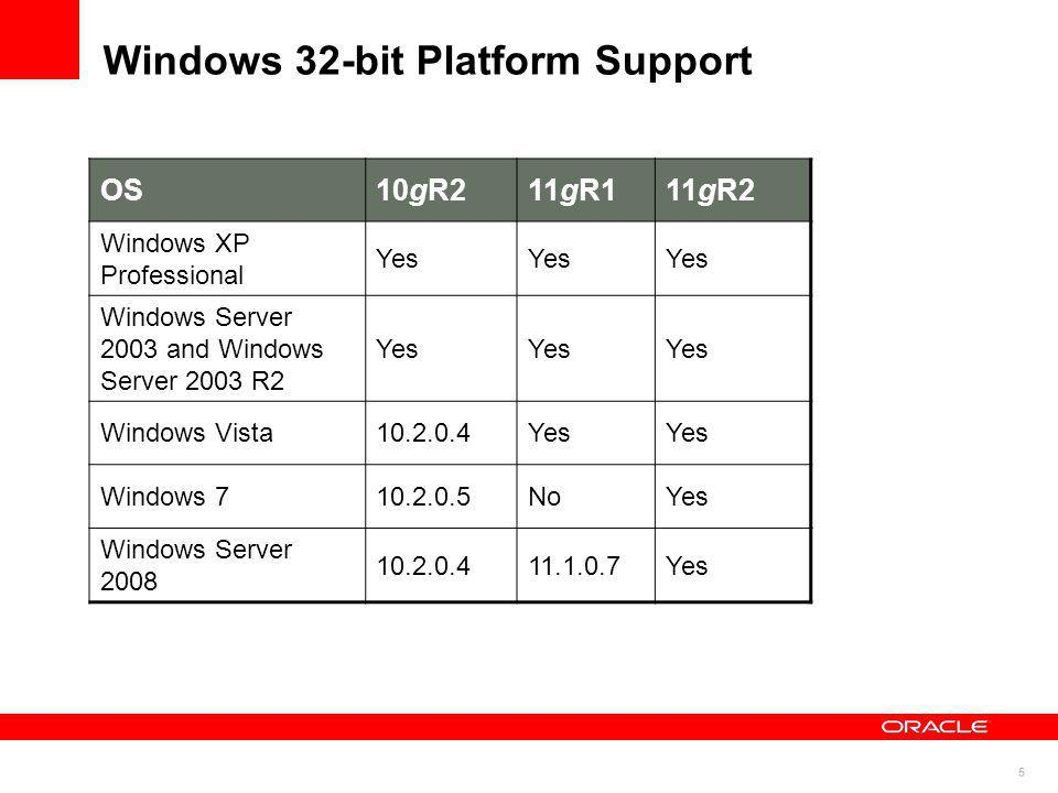 5 Windows 32-bit Platform Support OS10gR211gR111gR2 Windows XP Professional Yes Windows Server 2003 and Windows Server 2003 R2 Yes Windows Vista10.2.0