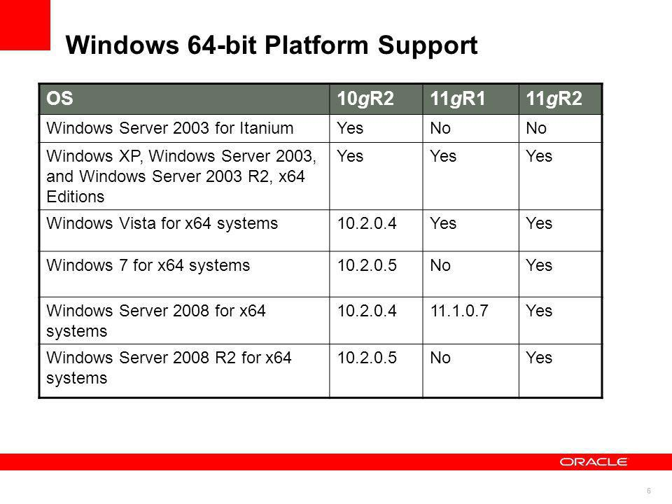 6 Windows 64-bit Platform Support OS10gR211gR111gR2 Windows Server 2003 for ItaniumYesNo Windows XP, Windows Server 2003, and Windows Server 2003 R2,