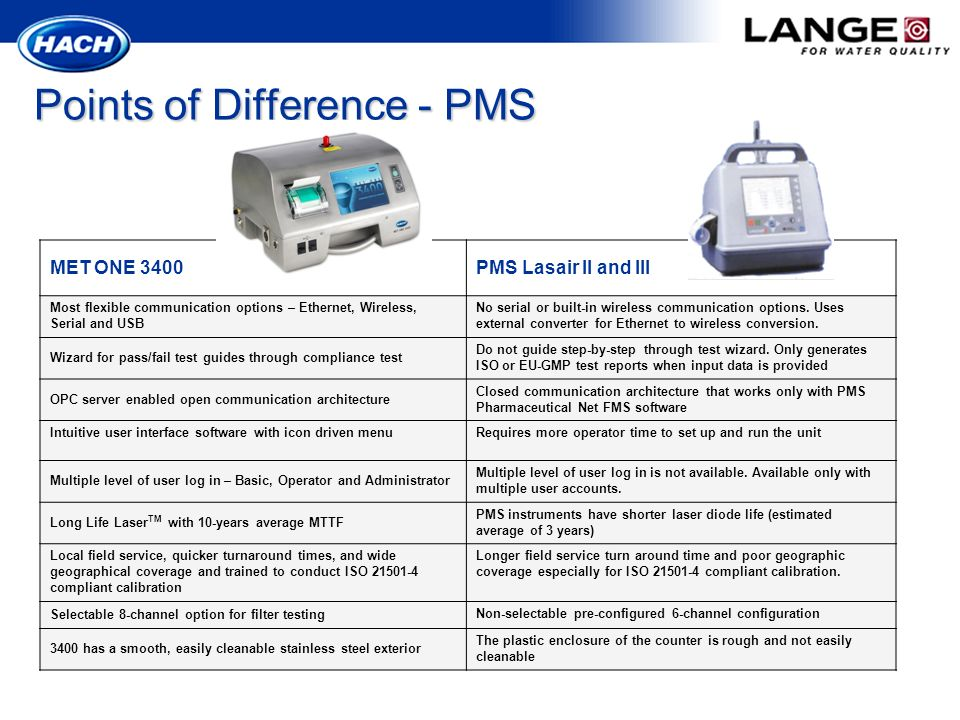 MET ONE 3400PMS Lasair II and III Most flexible communication options – Ethernet, Wireless, Serial and USB No serial or built-in wireless communicatio