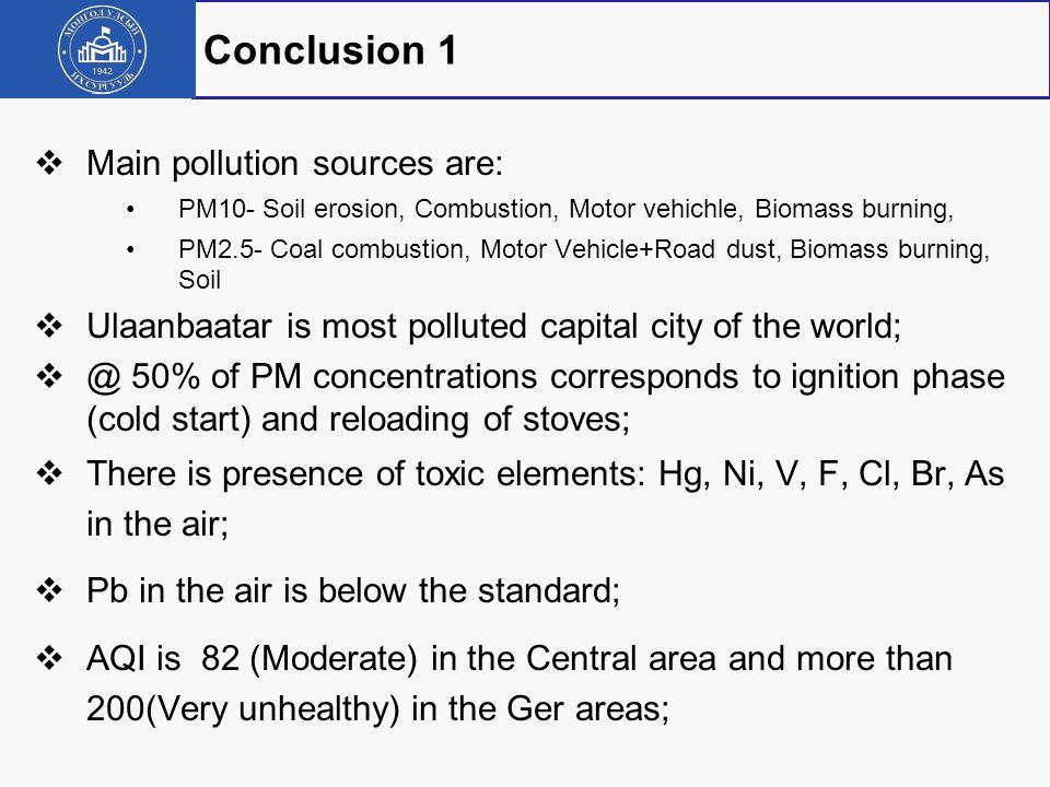 ConcentrationsAQI Ozone14.3 g/m3 Ozone6 PM2.5150.0 g/m3 PM2.5200 PM10300.0 g/m3 PM10173 CO2214 g/m3 CO21 SO218.1 g/m3 SO210 NOx30.0 g/m3 NOx0 AQI Cond