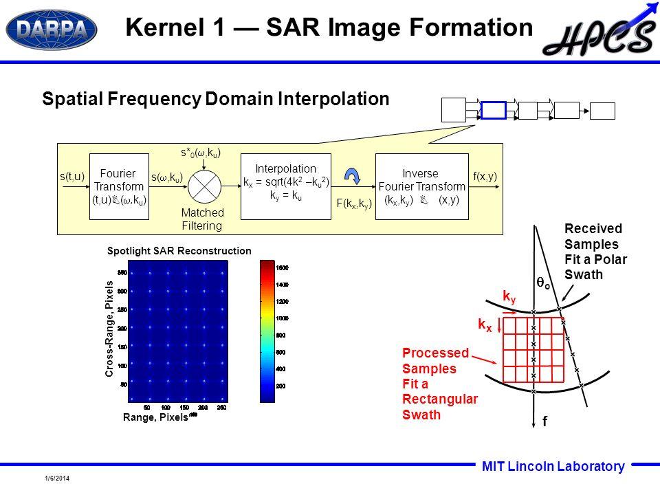 MIT Lincoln Laboratory 1/6/2014 Kernel 1 SAR Image Formation s(,k u ) f(x,y) F(k x,k y ) Interpolation k x = sqrt(4k 2 –k u 2 ) k y = k u Matched Filt