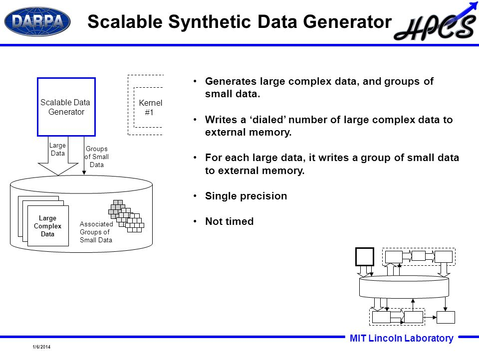 MIT Lincoln Laboratory 1/6/2014 Large Data Kernel #1 Scalable Data Generator Scalable Synthetic Data Generator Associated Groups of Small Data Generat