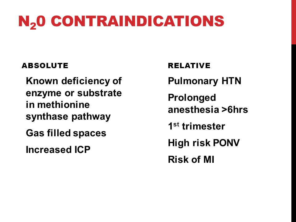N 2 0 CONTRAINDICATIONS ABSOLUTE Known deficiency of enzyme or substrate in methionine synthase pathway Gas filled spaces Increased ICP RELATIVE Pulmo