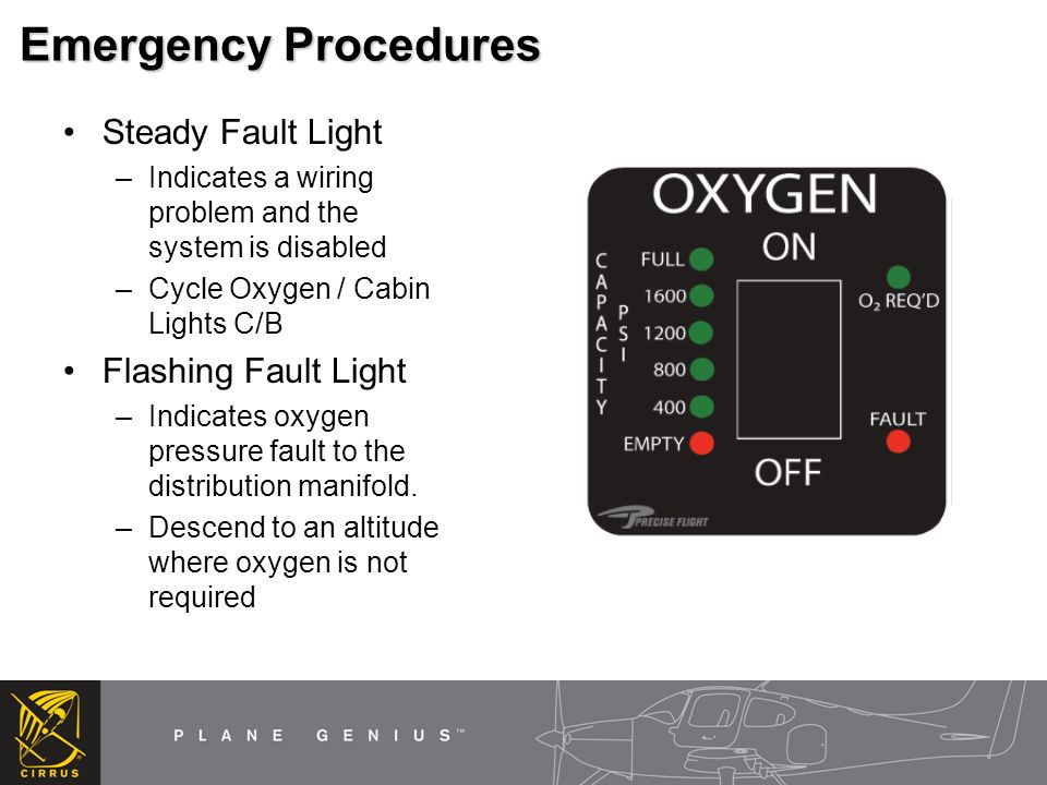Emergency Procedures Steady Fault Light –Indicates a wiring problem and the system is disabled –Cycle Oxygen / Cabin Lights C/B Flashing Fault Light –