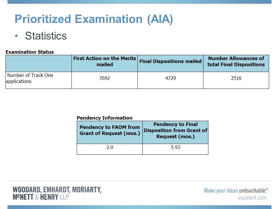 Prioritized Examination (AIA) Statistics