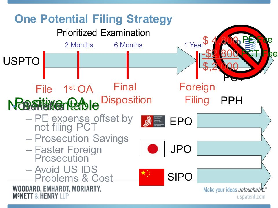 One Potential Filing Strategy USPTO Prioritized Examination File 1 st OA 2 Months Final Disposition 6 Months Foreign Filing 1 Year EPOJPOSIPO PPH PCT