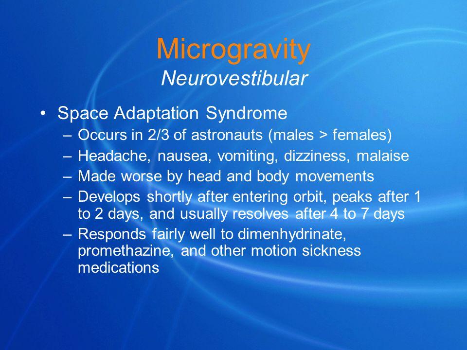 Microgravity Neurovestibular Space Adaptation Syndrome –Occurs in 2/3 of astronauts (males > females) –Headache, nausea, vomiting, dizziness, malaise