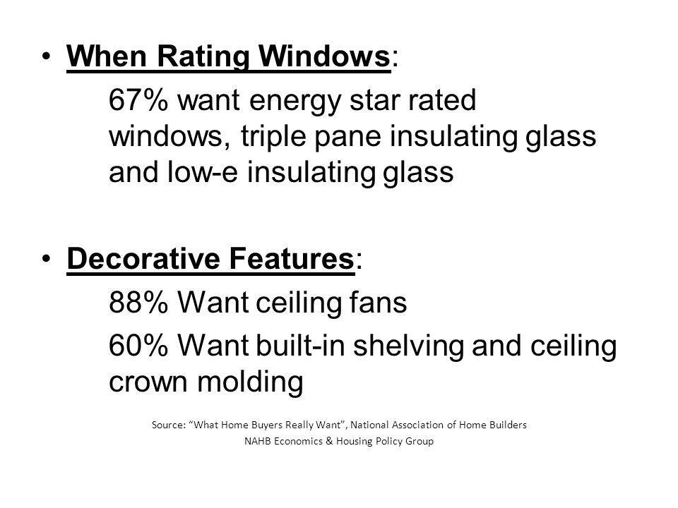 When Rating Windows: 67% want energy star rated windows, triple pane insulating glass and low-e insulating glass Decorative Features: 88% Want ceiling