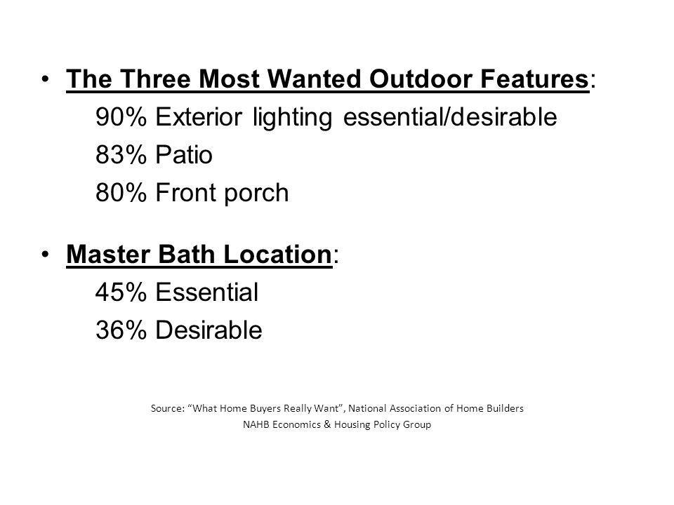 The Three Most Wanted Outdoor Features: 90% Exterior lighting essential/desirable 83% Patio 80% Front porch Master Bath Location: 45% Essential 36% De