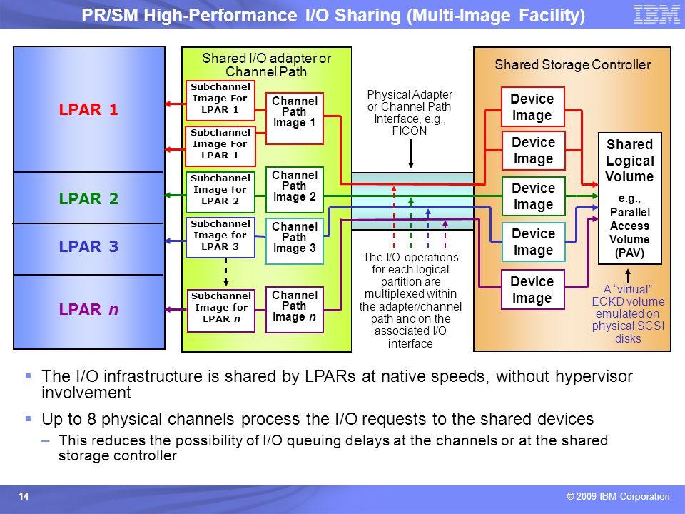 © 2009 IBM Corporation 14 Shared I/O adapter or Channel Path LPAR n Physical Adapter or Channel Path Interface, e.g., FICON LPAR 3 LPAR 2 LPAR 1 The I
