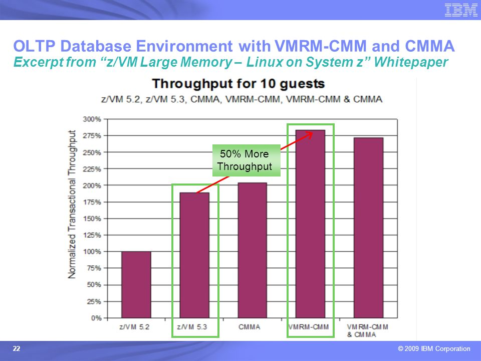 © 2009 IBM Corporation 22 OLTP Database Environment with VMRM-CMM and CMMA Excerpt from z/VM Large Memory – Linux on System z Whitepaper 50% More Thro