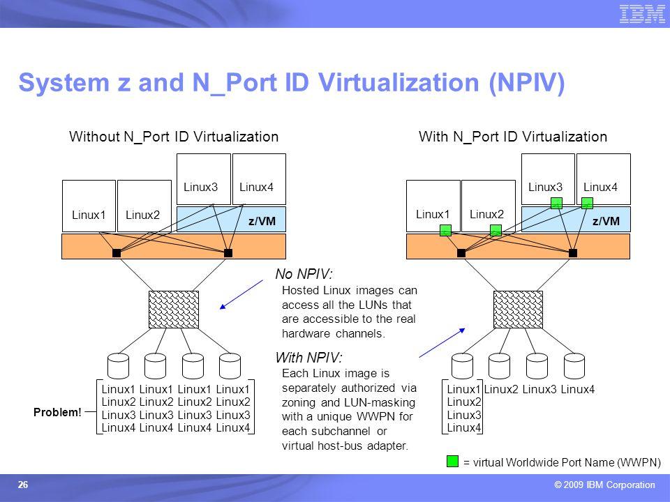 © 2009 IBM Corporation 26 Linux1Linux2Linux3Linux4 Linux2 Linux3 Linux4 Linux1 Linux2 Linux3 Linux4 Problem! Without N_Port ID VirtualizationWith N_Po