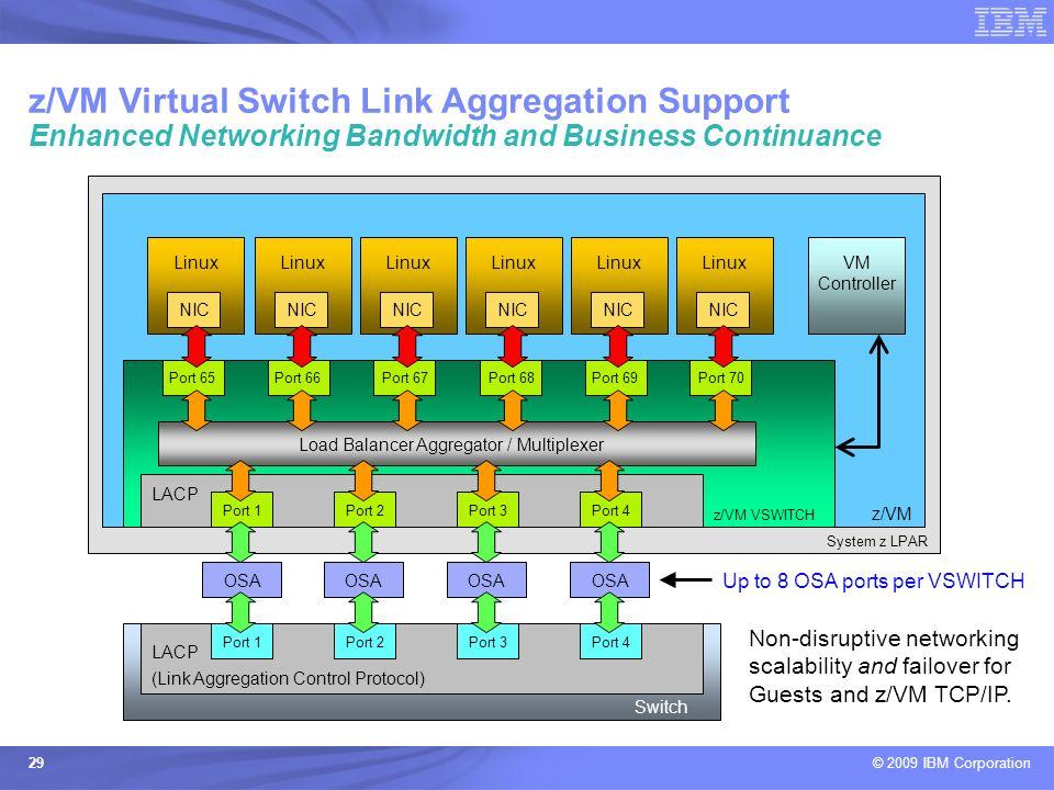 © 2009 IBM Corporation 29 System z LPAR z/VM VSWITCH LACP Port 1Port 4Port 2Port 3 Port 65 z/VM Port 66Port 67Port 68Port 69Port 70 Load Balancer Aggr