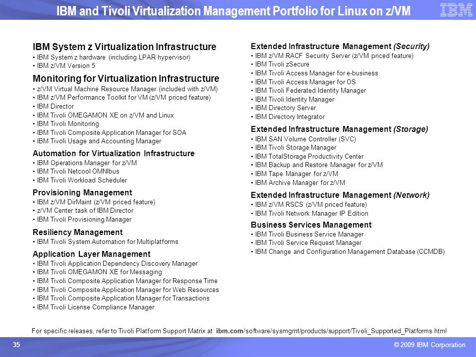 © 2009 IBM Corporation 35 Monitoring for Virtualization Infrastructure z/VM Virtual Machine Resource Manager (included with z/VM) IBM z/VM Performance