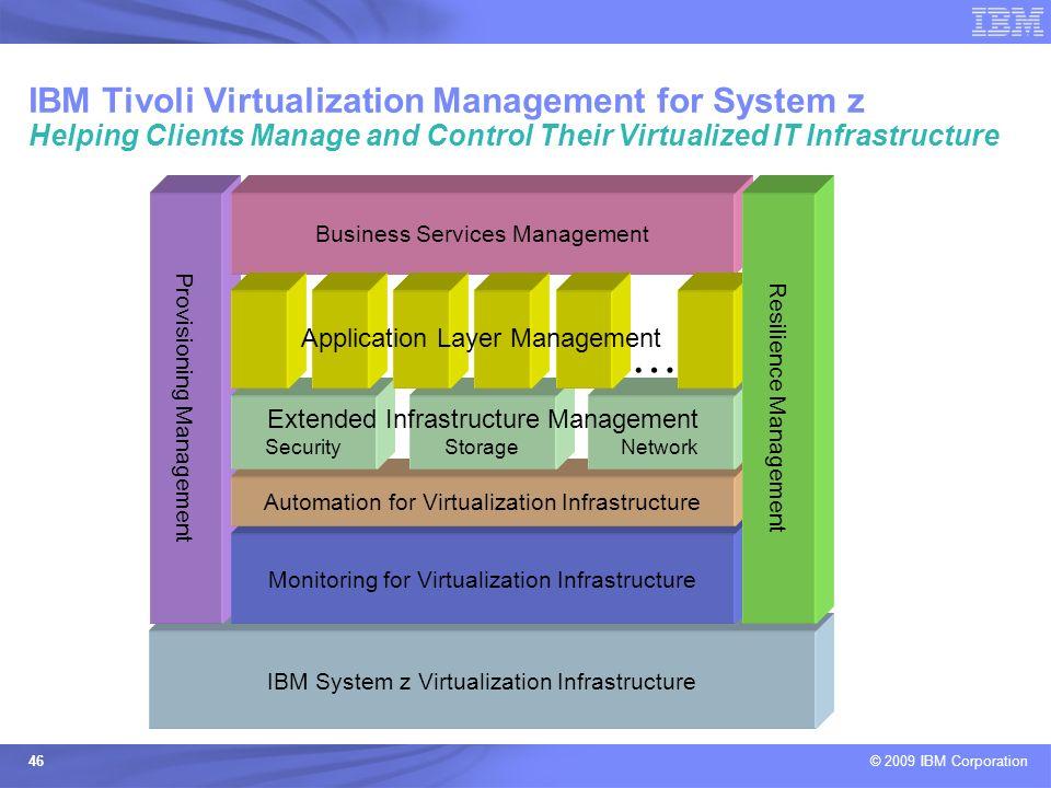 © 2009 IBM Corporation 46 IBM System z Virtualization Infrastructure Provisioning Management Monitoring for Virtualization Infrastructure Business Ser