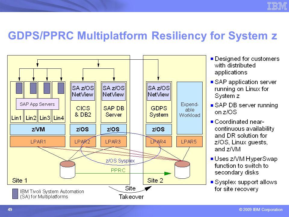 © 2009 IBM Corporation 49 GDPS/PPRC Multiplatform Resiliency for System z