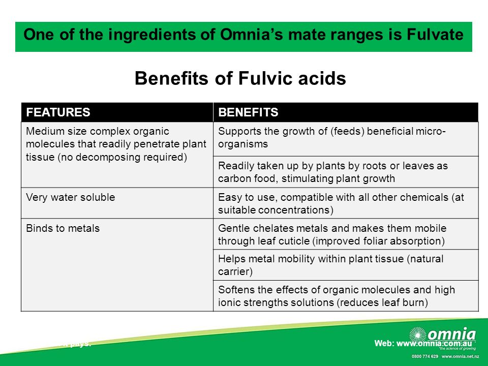 Web: www.omnia.com.auTalk to us. It pays. Benefits of Fulvic acids FEATURESBENEFITS Medium size complex organic molecules that readily penetrate plant