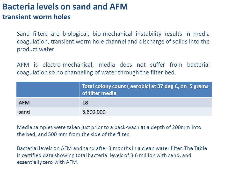 Bacteria levels on sand and AFM transient worm holes Sand filters are biological, bio-mechanical instability results in media coagulation, transient w