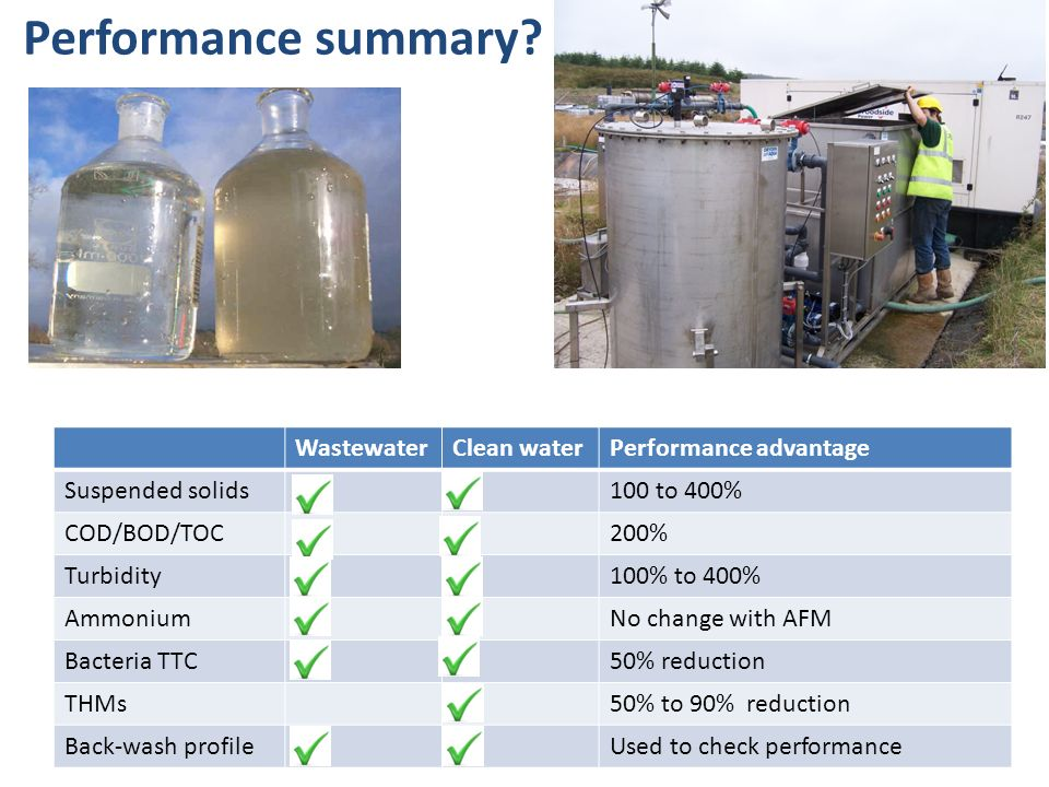 Performance summary? WastewaterClean waterPerformance advantage Suspended solids100 to 400% COD/BOD/TOC200% Turbidity100% to 400% AmmoniumNo change wi