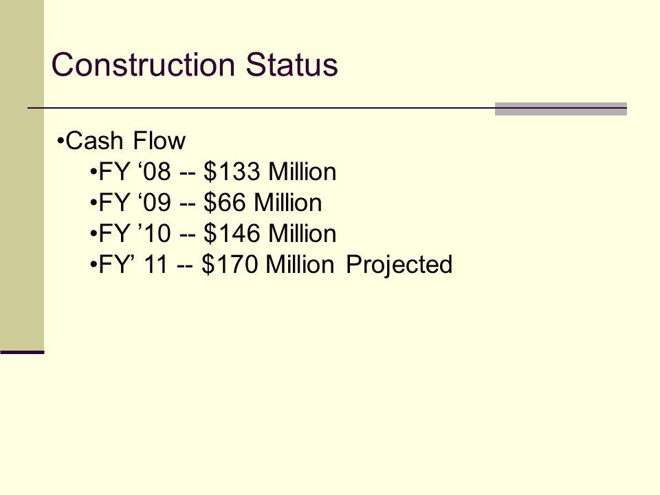 Construction Status Cash Flow FY 08 -- $133 Million FY 09 -- $66 Million FY 10 -- $146 Million FY 11 -- $170 Million Projected