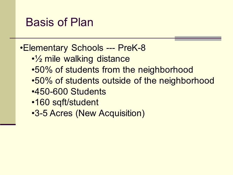 Basis of Plan Elementary Schools --- PreK-8 ½ mile walking distance 50% of students from the neighborhood 50% of students outside of the neighborhood