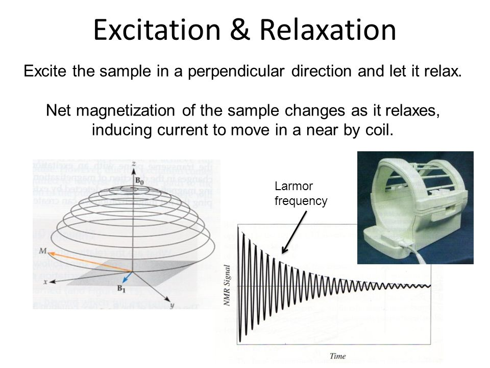 Excite the sample in a perpendicular direction and let it relax. Net magnetization of the sample changes as it relaxes, inducing current to move in a