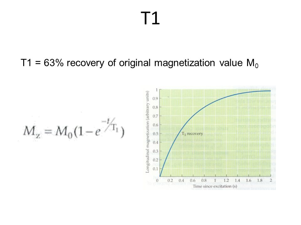 T1 T1 = 63% recovery of original magnetization value M 0