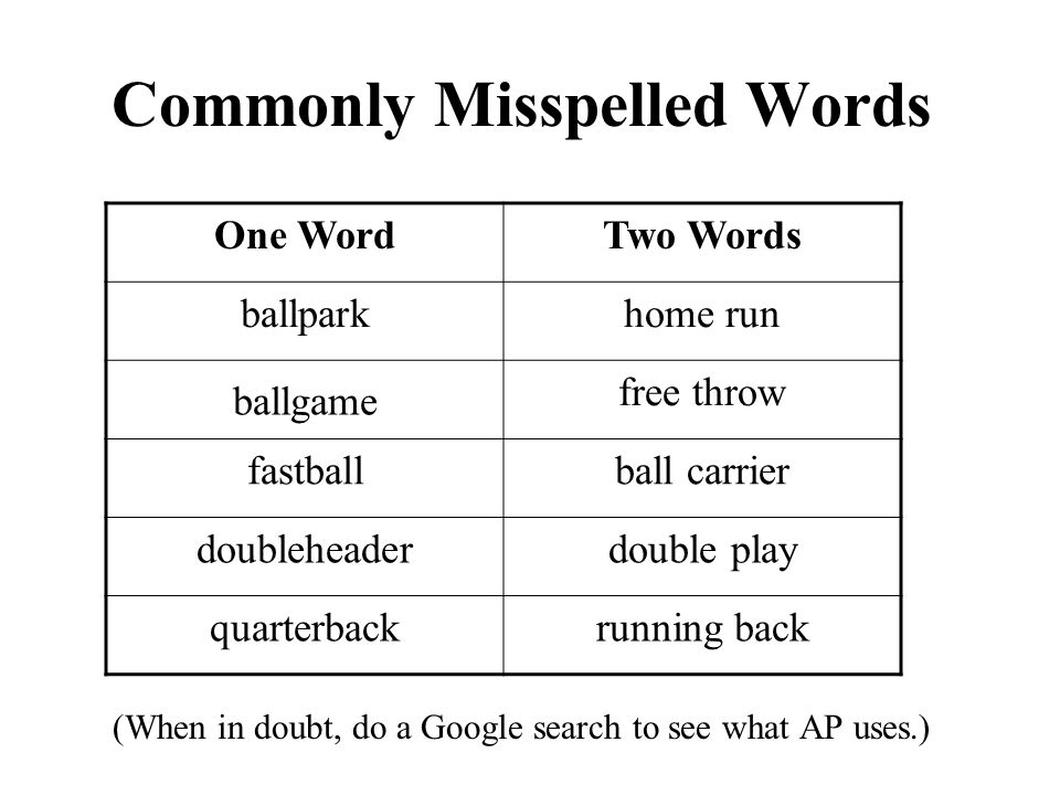 Commonly Misspelled Words (When in doubt, do a Google search to see what AP uses.) One WordTwo Words ballparkhome run ballgame free throw fastballball carrier doubleheaderdouble play quarterbackrunning back