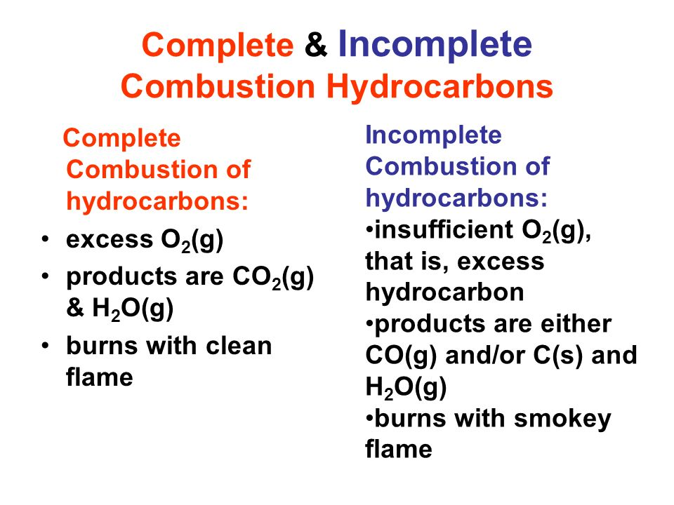 Complete & Incomplete Combustion Hydrocarbons Complete Combustion of hydrocarbons: excess O 2 (g) products are CO 2 (g) & H 2 O(g) burns with clean fl