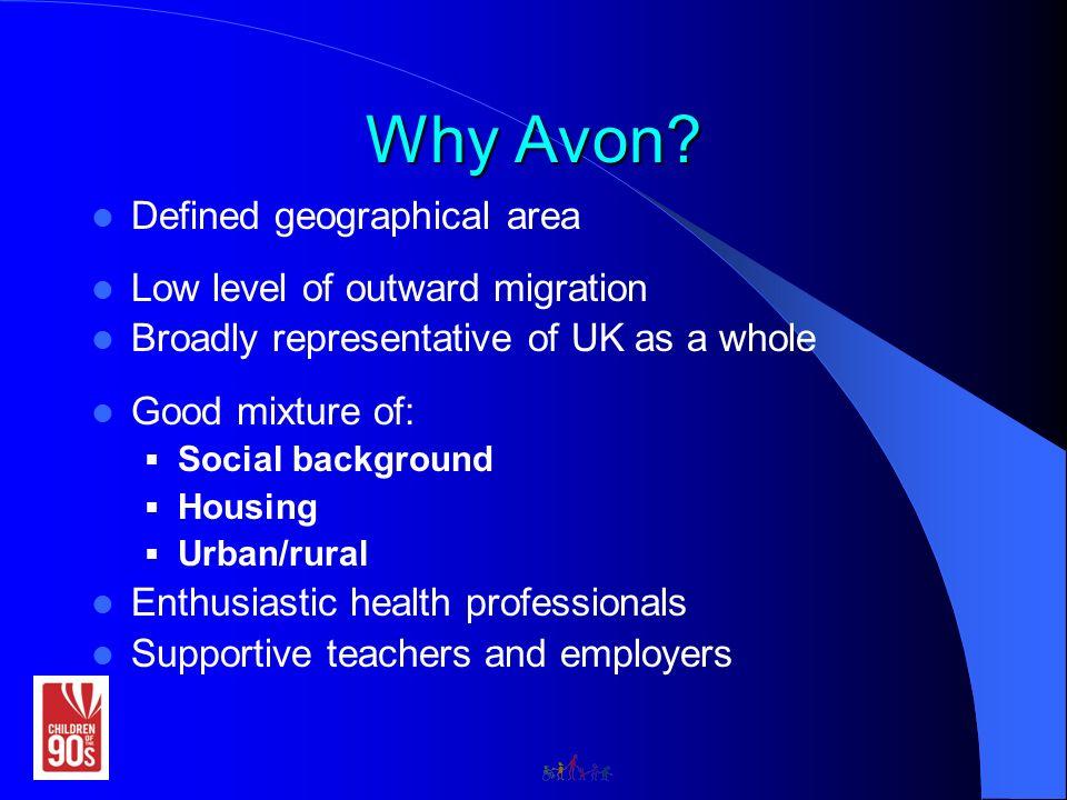 Why Avon.
