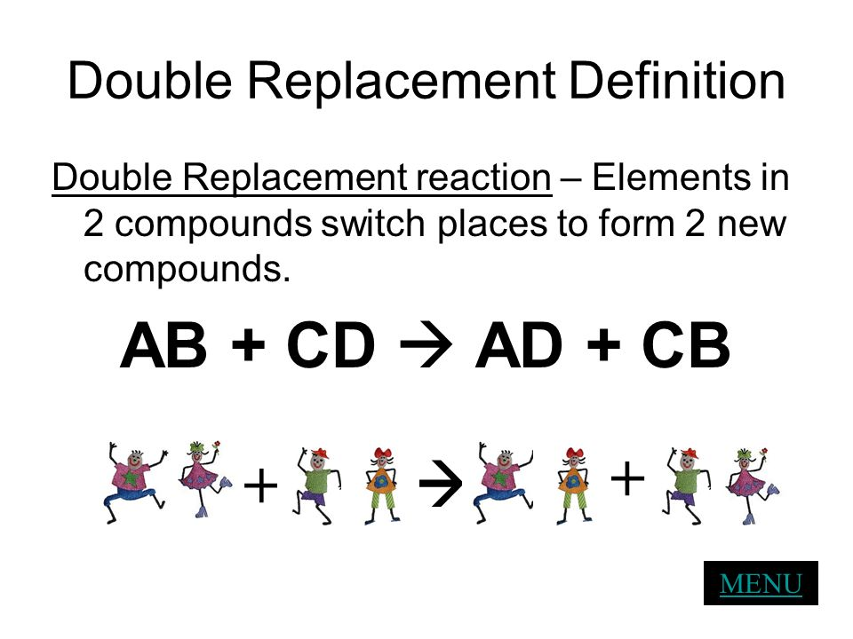 Double Replacement Definition Double Replacement reaction – Elements in 2 compounds switch places to form 2 new compounds. AB + CD AD + CB MENU + +