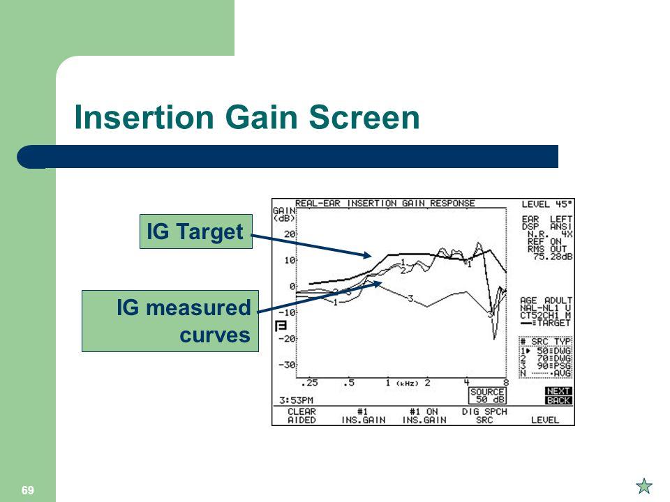 69 Insertion Gain Screen IG Target IG measured curves