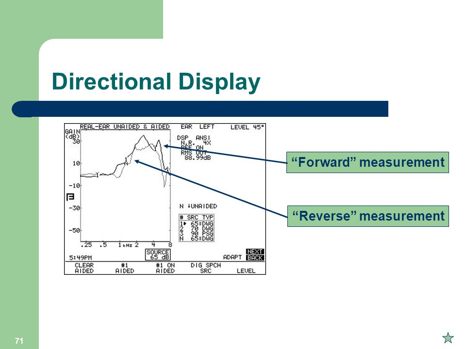 71 Directional Display Forward measurement Reverse measurement