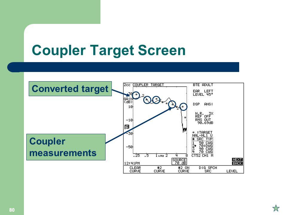 80 Coupler Target Screen Coupler measurements Converted target