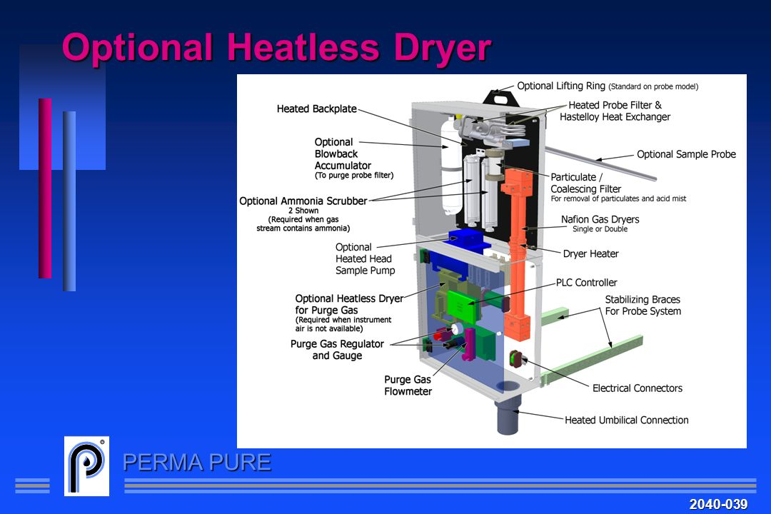 PERMA PURE Optional Heatless Dryer 2040-039